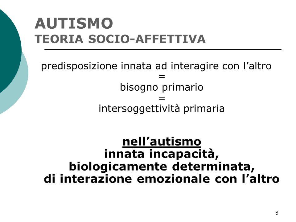 AUTISMO TEORIA SOCIO-AFFETTIVA
