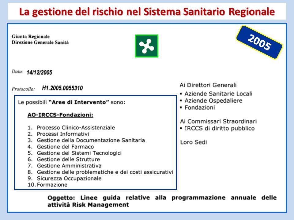 La gestione del rischio nel Sistema Sanitario Regionale