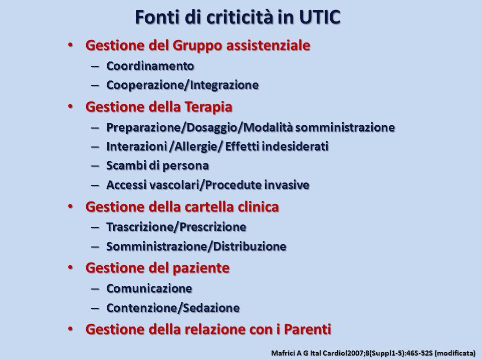 Fonti di criticità in UTIC