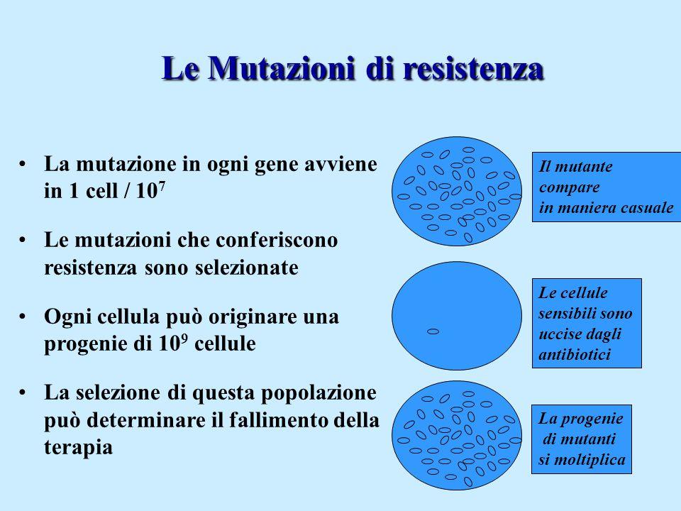 Le Mutazioni di resistenza