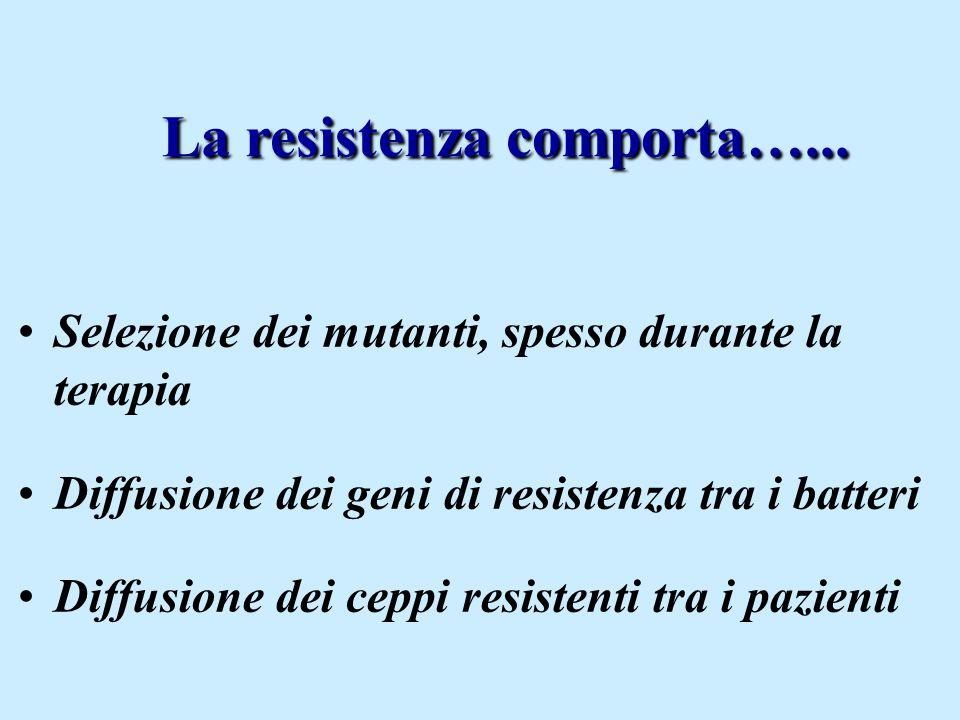 La resistenza comporta…...