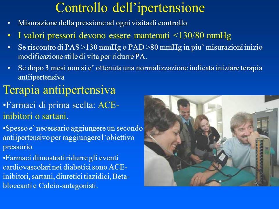 Controllo dell'ipertensione