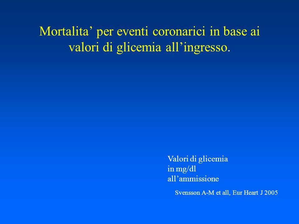 Mortalita' per eventi coronarici in base ai valori di glicemia all'ingresso.
