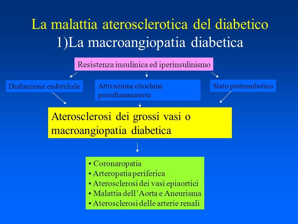La malattia aterosclerotica del diabetico
