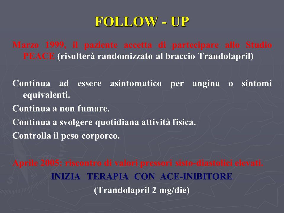 INIZIA TERAPIA CON ACE-INIBITORE (Trandolapril 2 mg/die)