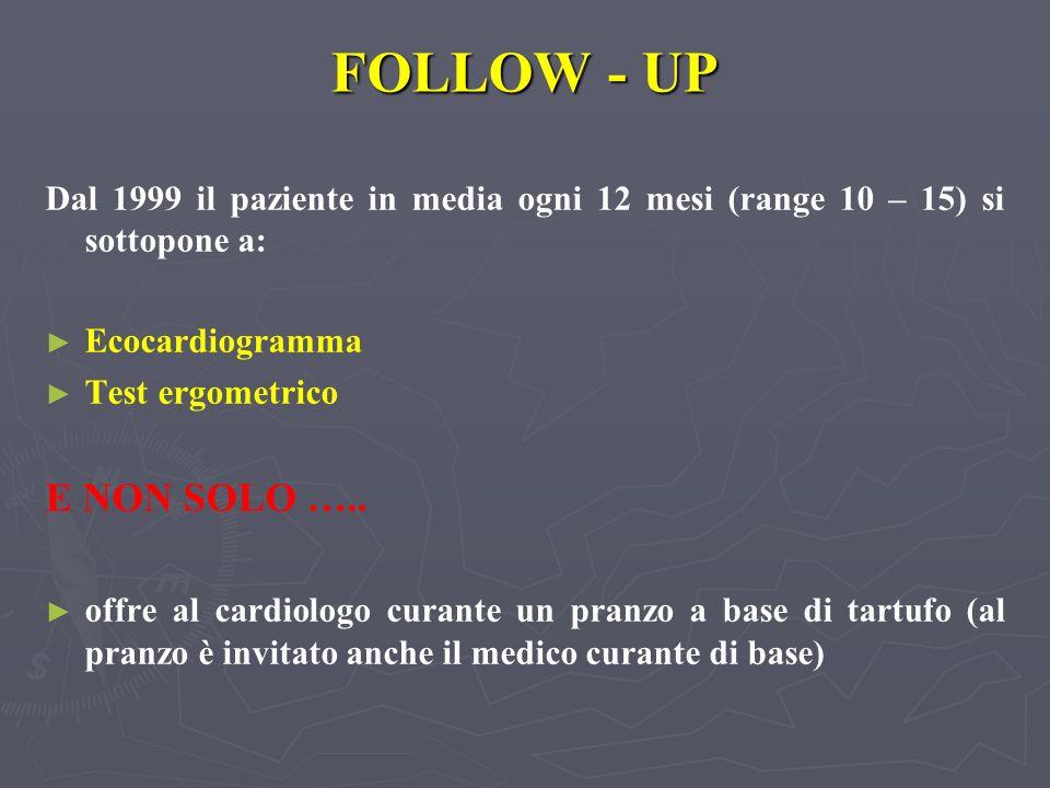 FOLLOW - UP Dal 1999 il paziente in media ogni 12 mesi (range 10 – 15) si sottopone a: Ecocardiogramma.