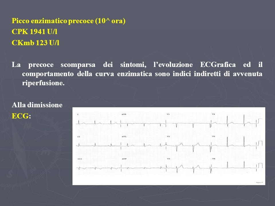 Picco enzimatico precoce (10^ ora)