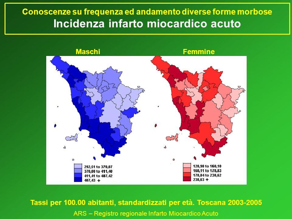 Tassi per 100.00 abitanti, standardizzati per età. Toscana 2003-2005