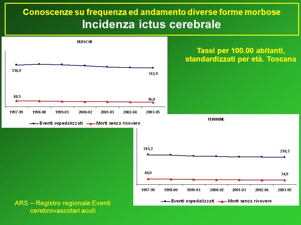 Tassi per 100.00 abitanti, standardizzati per età. Toscana
