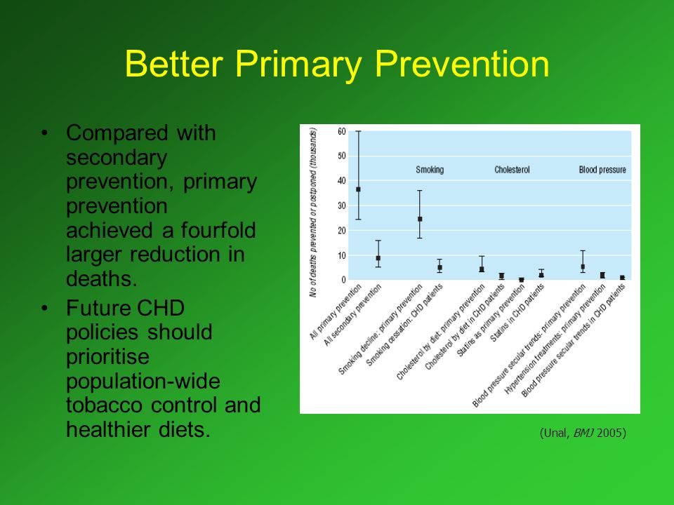 Better Primary Prevention
