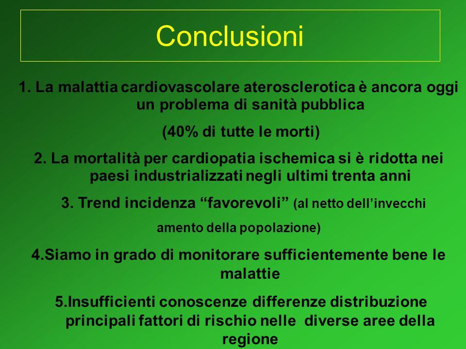 Conclusioni1. La malattia cardiovascolare aterosclerotica è ancora oggi un problema di sanità pubblica.