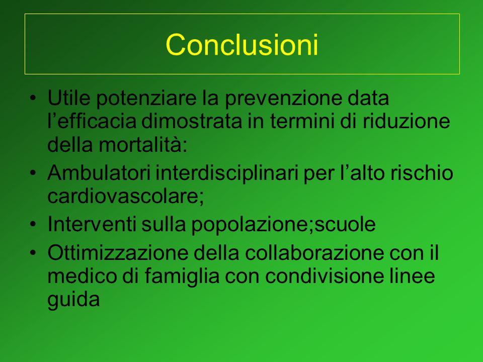 Conclusioni Utile potenziare la prevenzione data l'efficacia dimostrata in termini di riduzione della mortalità: