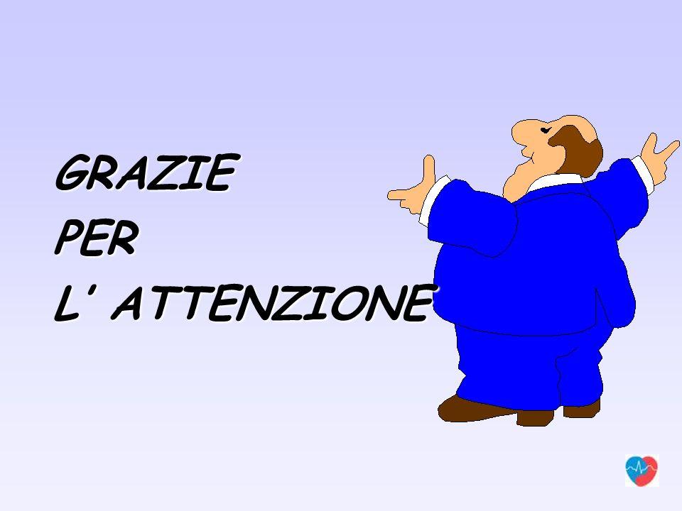 GRAZIE PER L' ATTENZIONE