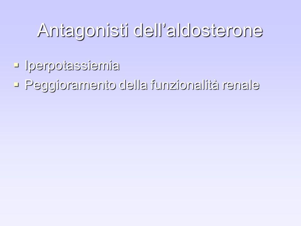 Antagonisti dell'aldosterone