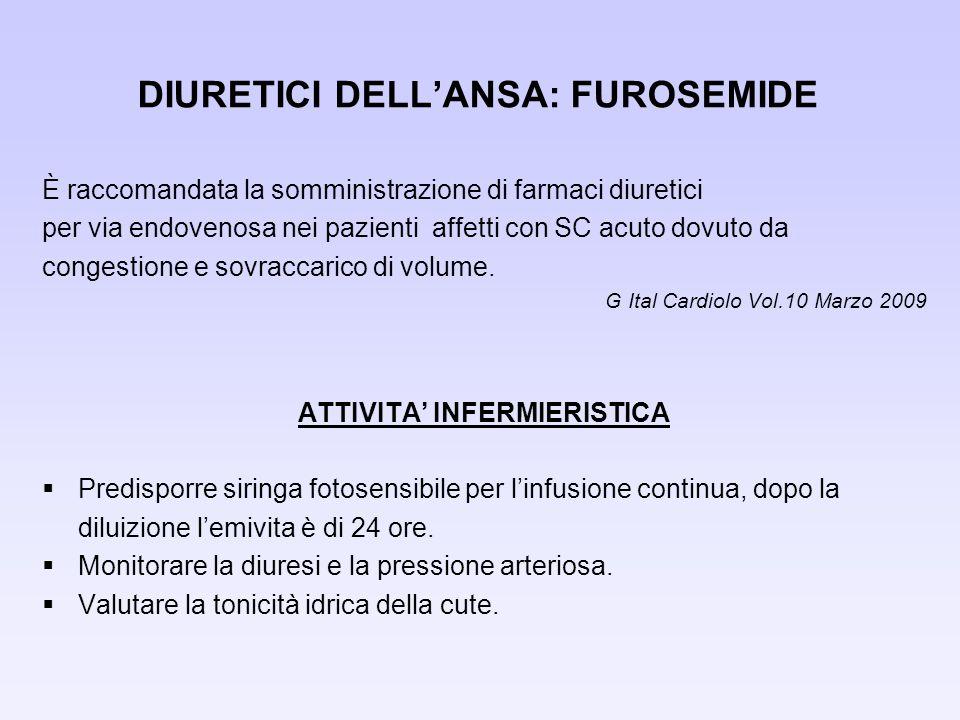 DIURETICI DELL'ANSA: FUROSEMIDE
