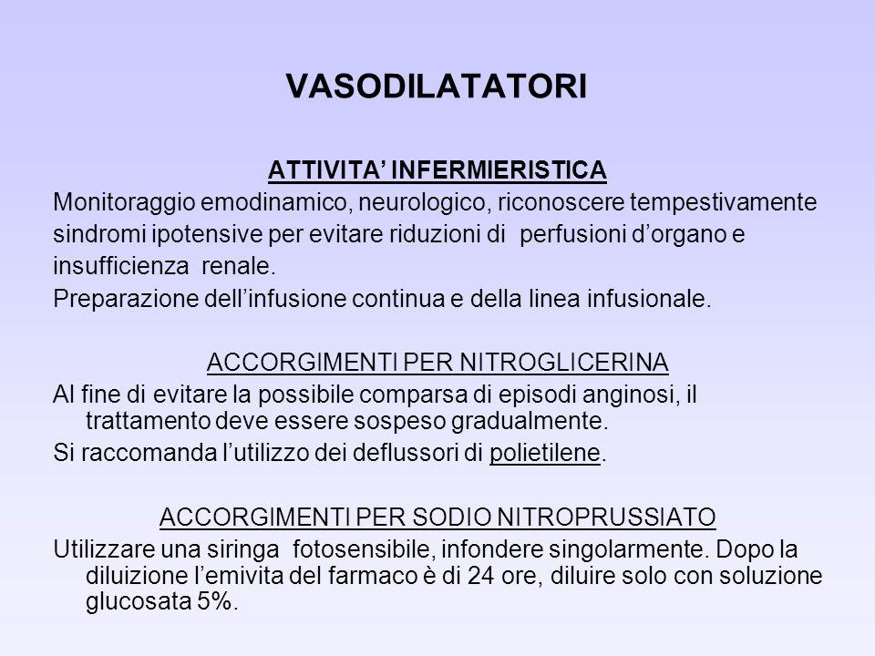VASODILATATORI ATTIVITA' INFERMIERISTICA