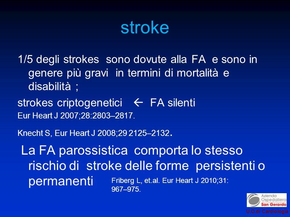 stroke 1/5 degli strokes sono dovute alla FA e sono in genere più gravi in termini di mortalità e disabilità ;
