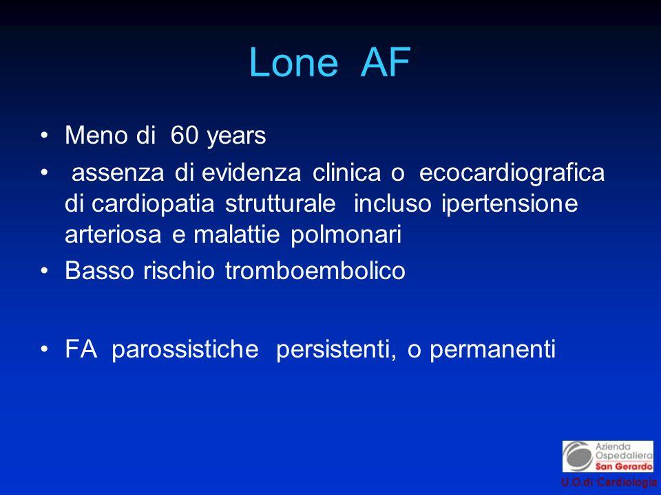 Lone AF Meno di 60 years.