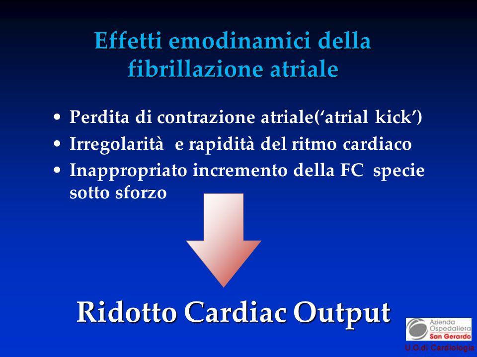 Effetti emodinamici della fibrillazione atriale