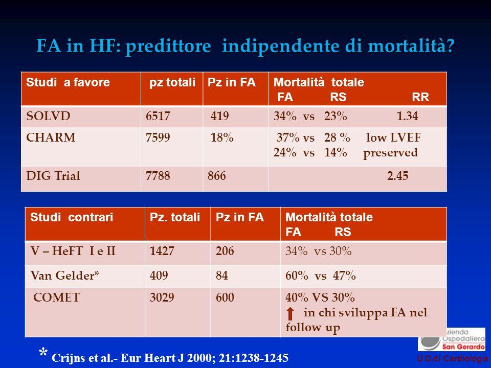 FA in HF: predittore indipendente di mortalità