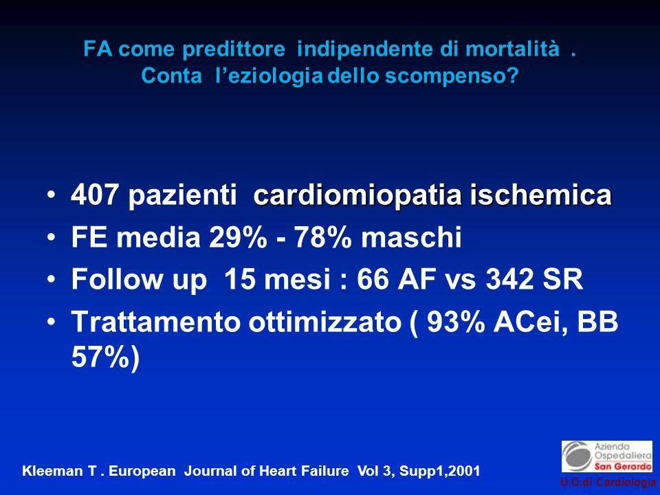 407 pazienti cardiomiopatia ischemica FE media 29% - 78% maschi