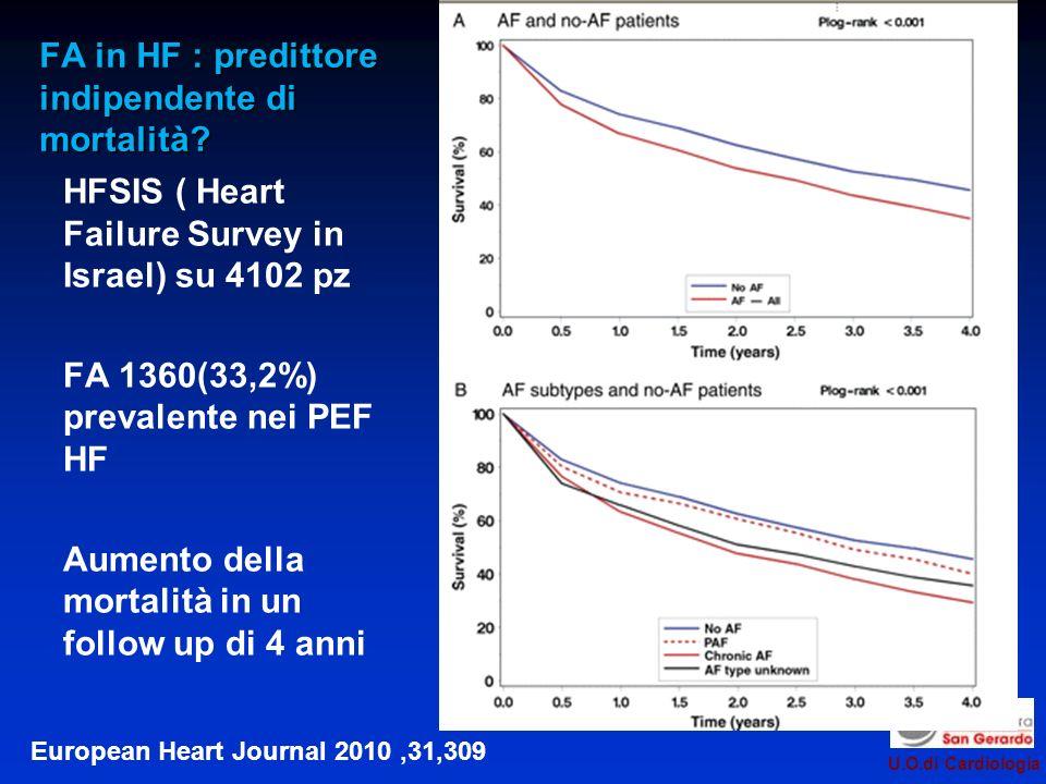 FA in HF : predittore indipendente di mortalità