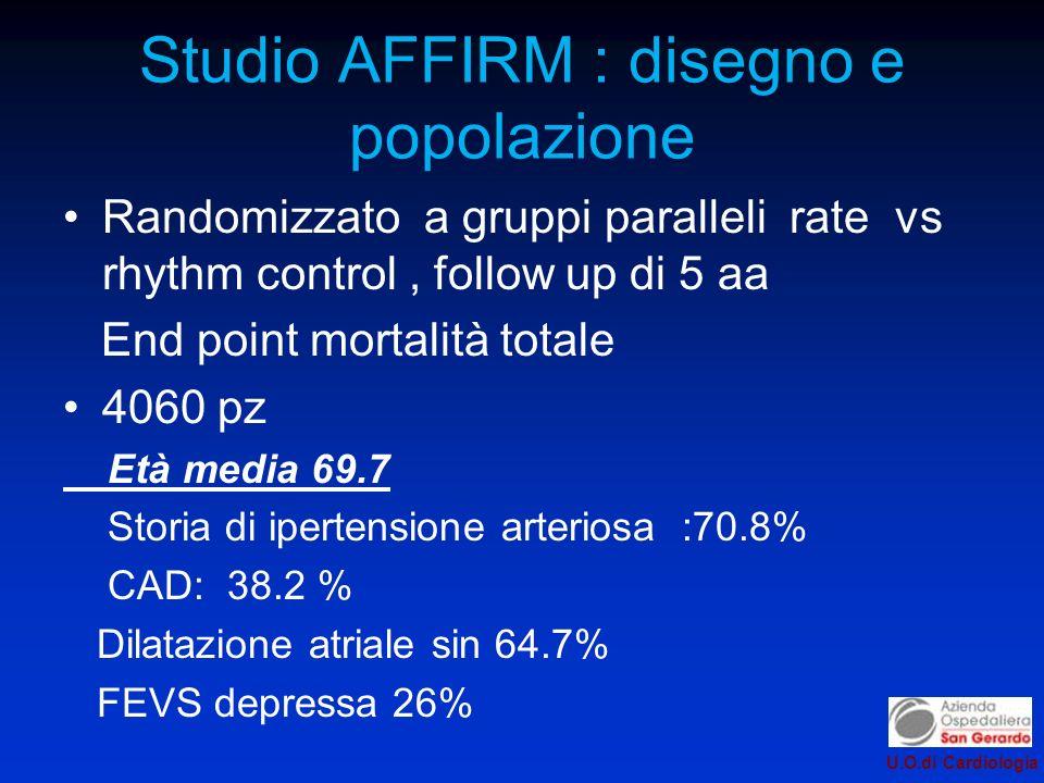 Studio AFFIRM : disegno e popolazione