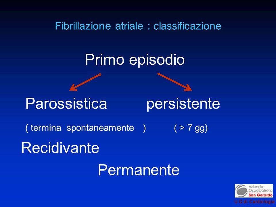 Fibrillazione atriale : classificazione