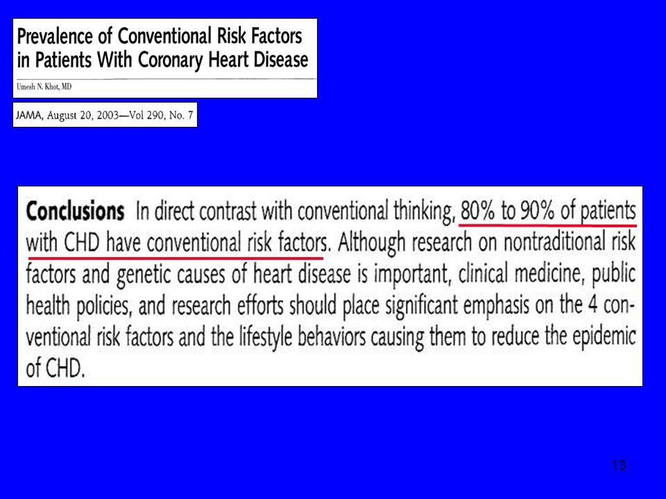 Dall'80 al 90% dei Pazienti coronaropatici presentava la persistenza di fattori di rischio convenzionali.