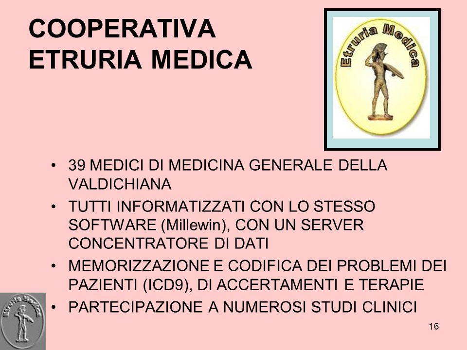 COOPERATIVA ETRURIA MEDICA