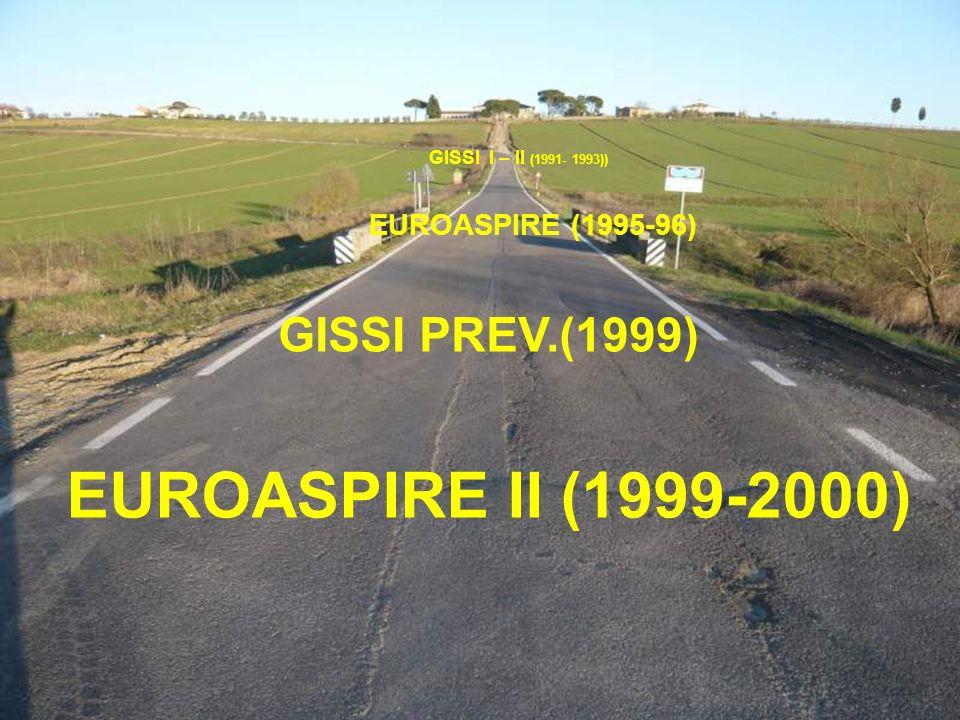 EUROASPIRE II (1999-2000) GISSI PREV.(1999) EUROASPIRE (1995-96)