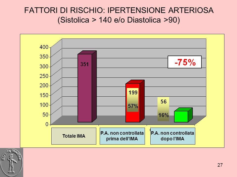 FATTORI DI RISCHIO: IPERTENSIONE ARTERIOSA (Sistolica > 140 e/o Diastolica >90)
