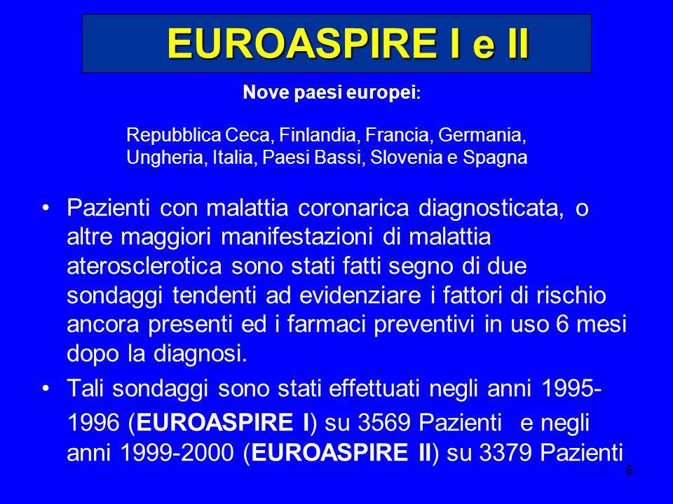 EUROASPIRE I e II Nove paesi europei: Repubblica Ceca, Finlandia, Francia, Germania, Ungheria, Italia, Paesi Bassi, Slovenia e Spagna.
