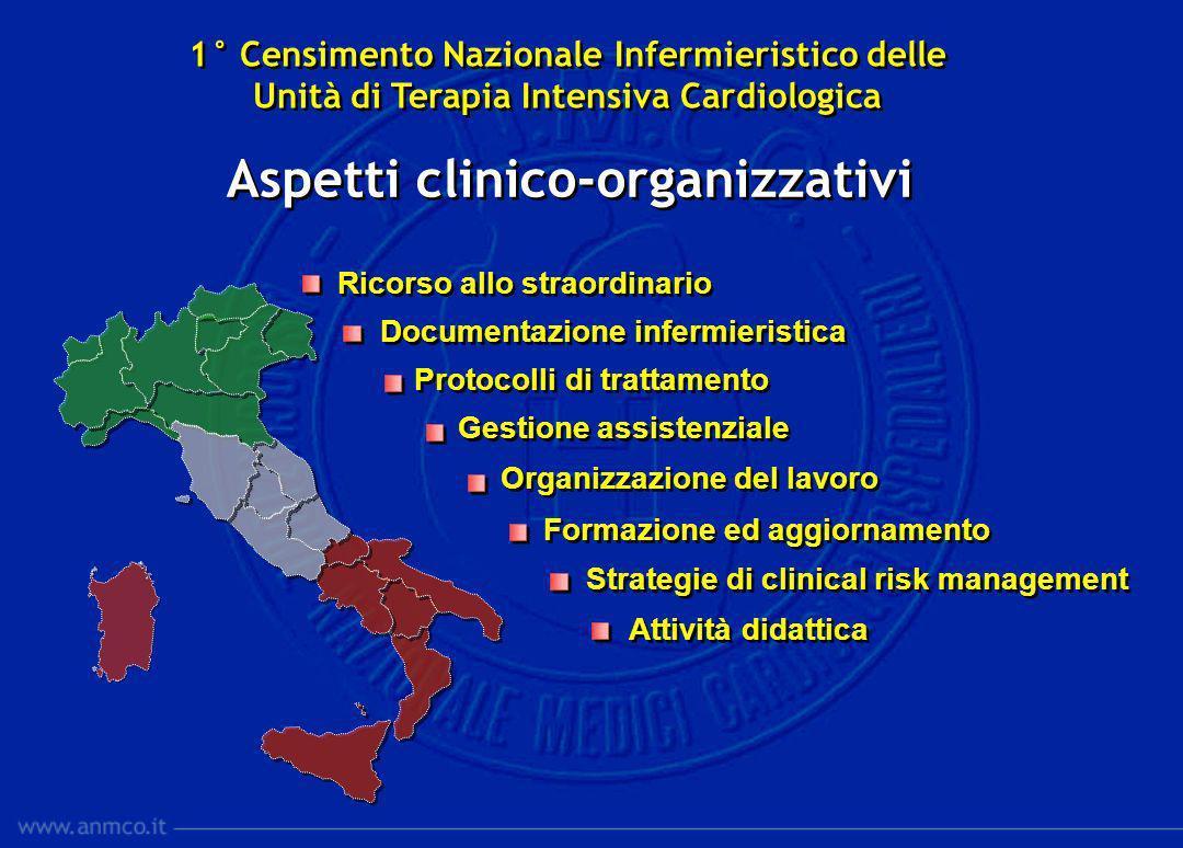Aspetti clinico-organizzativi