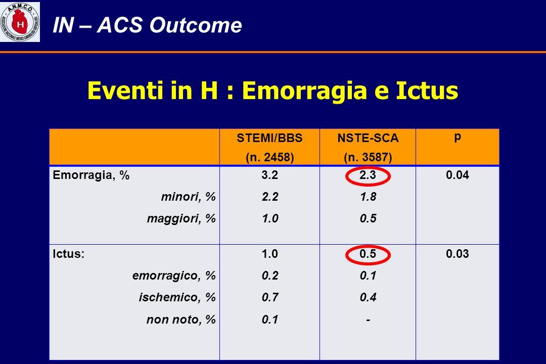 Eventi in H : Emorragia e Ictus