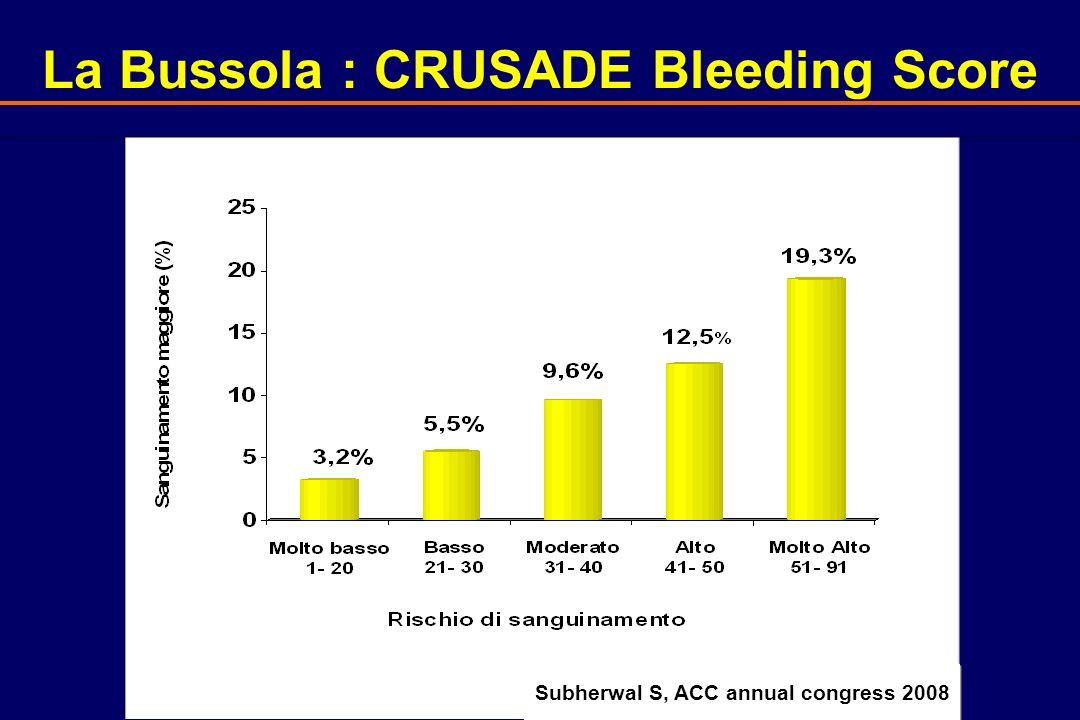 La Bussola : CRUSADE Bleeding Score