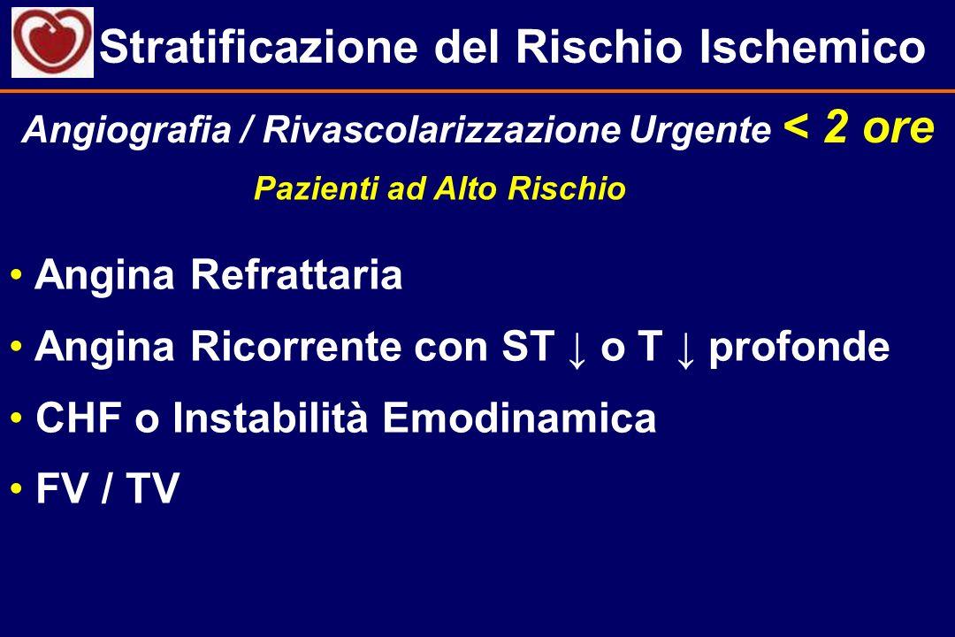 Stratificazione del Rischio Ischemico