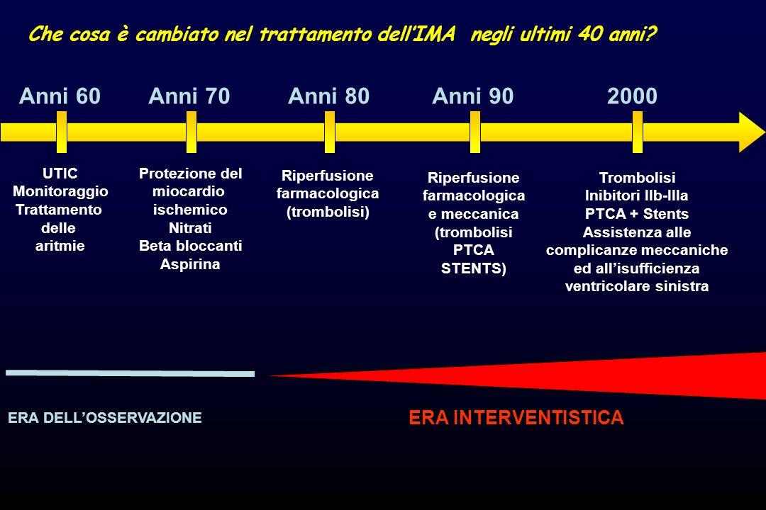 Che cosa è cambiato nel trattamento dell'IMA negli ultimi 40 anni