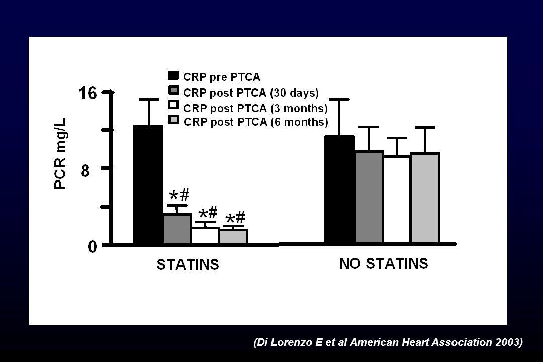 Inoltre, come abbiamo recentemente dimostrato, anche il trattamento con statine del pz con coronaropatie acute determina una riduzione significativa dei fenomeni infiammatori la follow-up