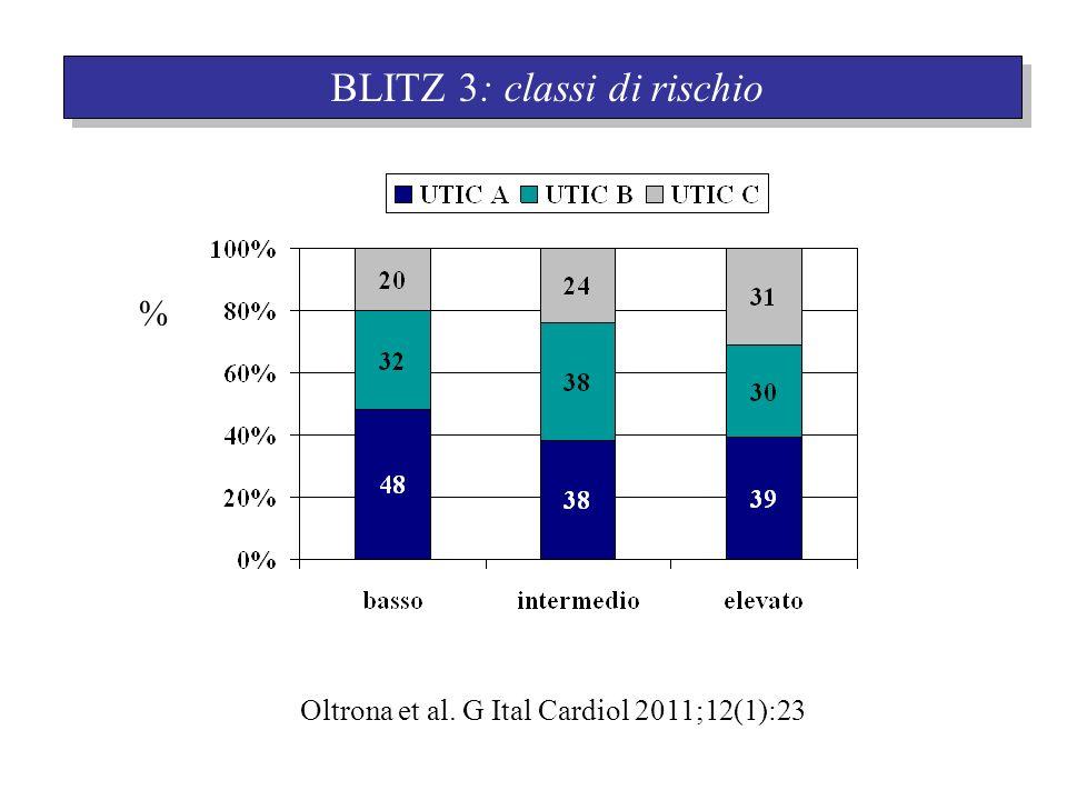 BLITZ 3: classi di rischio
