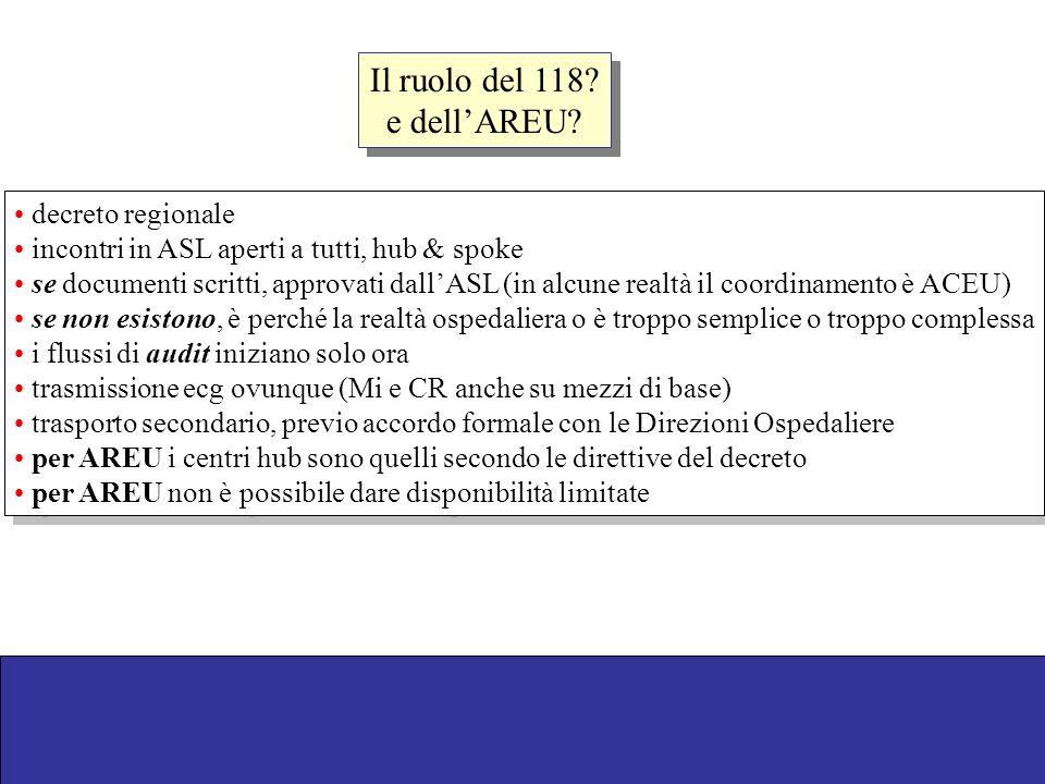 Il ruolo del 118 e dell'AREU decreto regionale