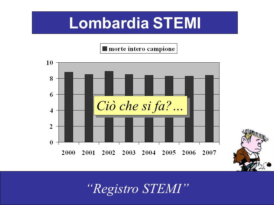 Lombardia STEMI Ciò che si fa … Registro STEMI
