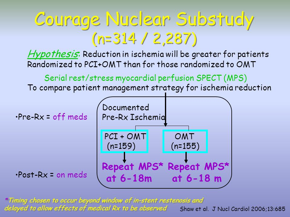 Courage Nuclear Substudy (n=314 / 2,287)