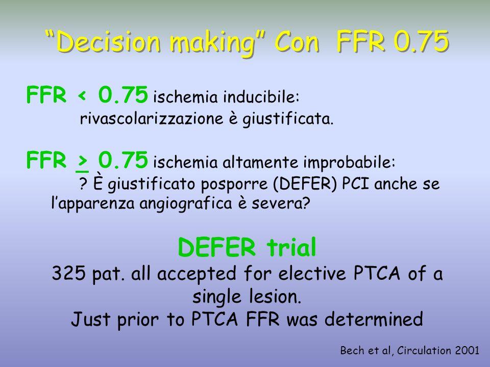 Decision making Con FFR 0.75