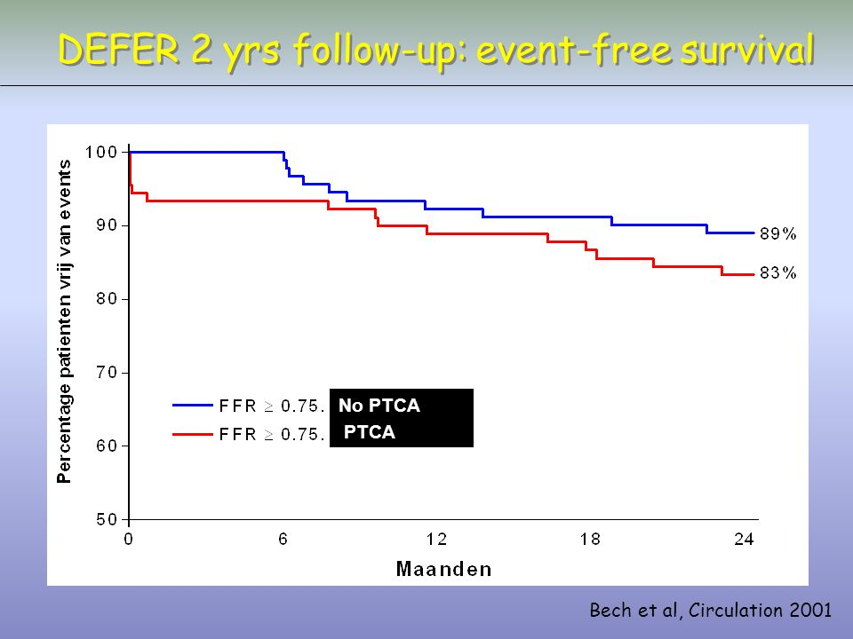 DEFER 2 yrs follow-up: event-free survival