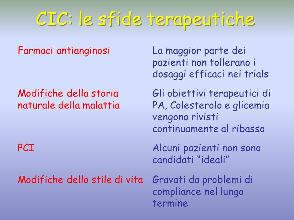 CIC: le sfide terapeutiche