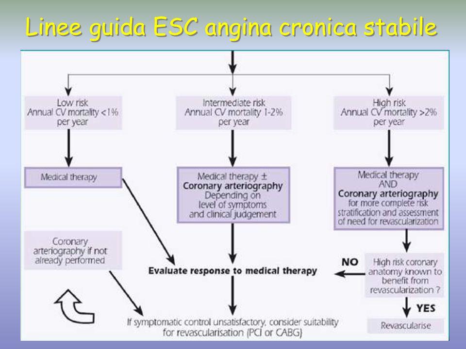 Linee guida ESC angina cronica stabile