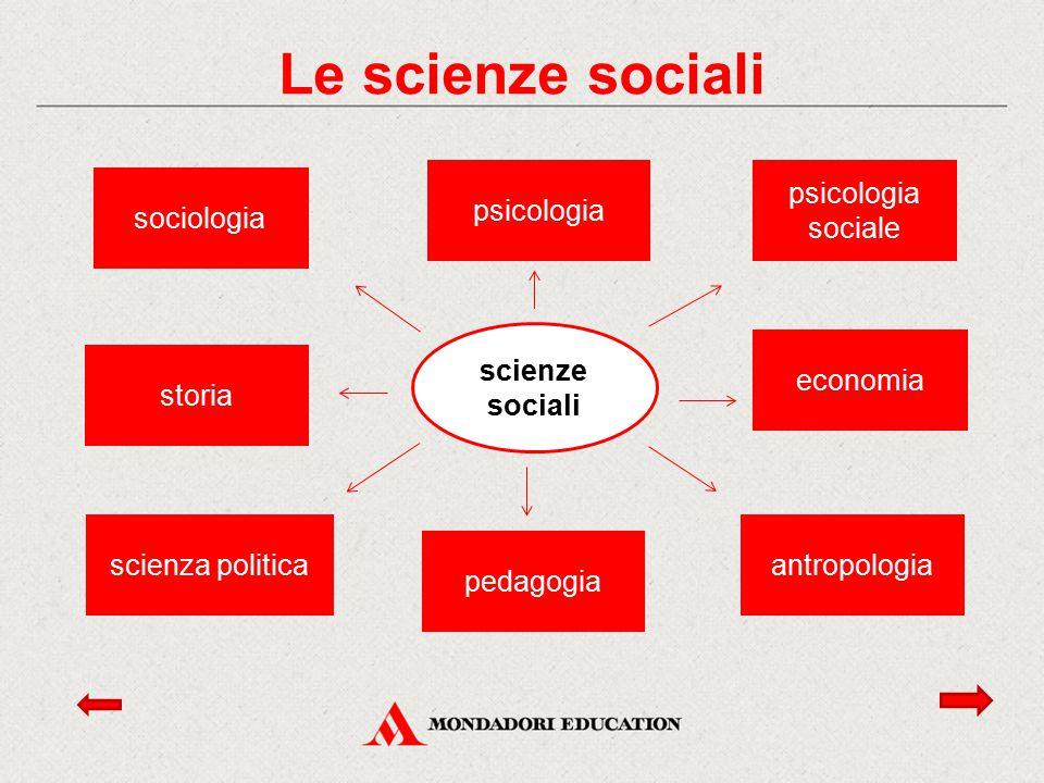 Le scienze sociali scienze sociali sociologia psicologia