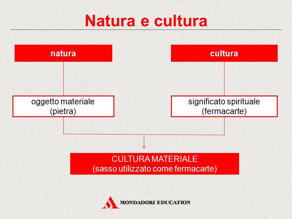 Natura e cultura natura cultura oggetto materiale (pietra)