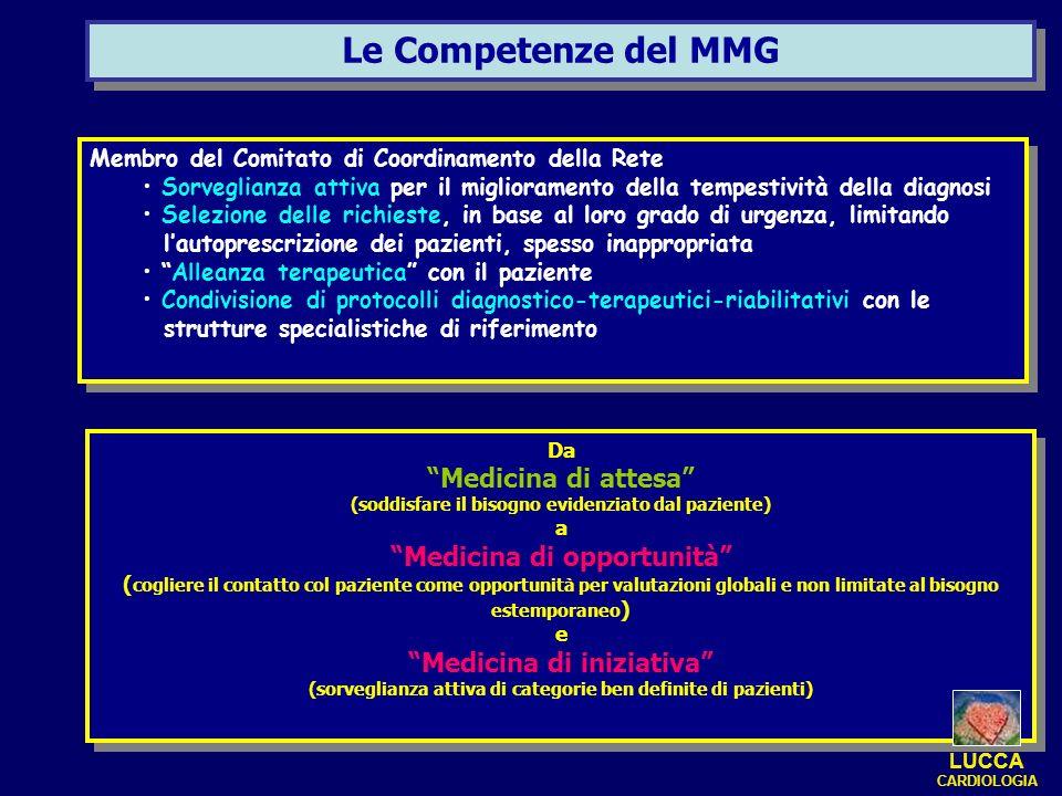 Le Competenze del MMG Medicina di attesa Medicina di opportunità